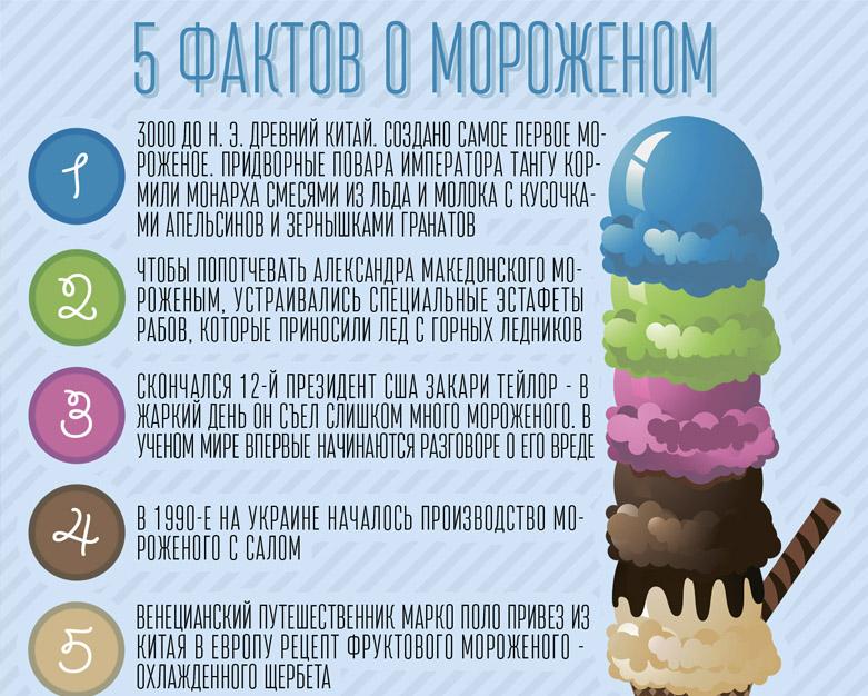 мифы о мороженом в картинках такие